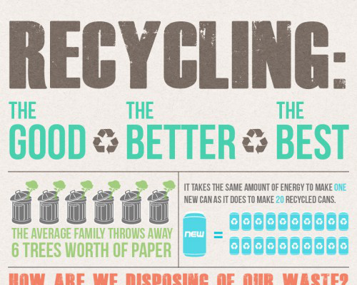 essay recycling campaign in school