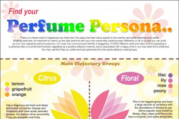 List of 53 Creative Perfume Catchy Slogans and Taglines