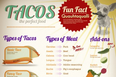 List of 67 Spanish and Mexican Food Names