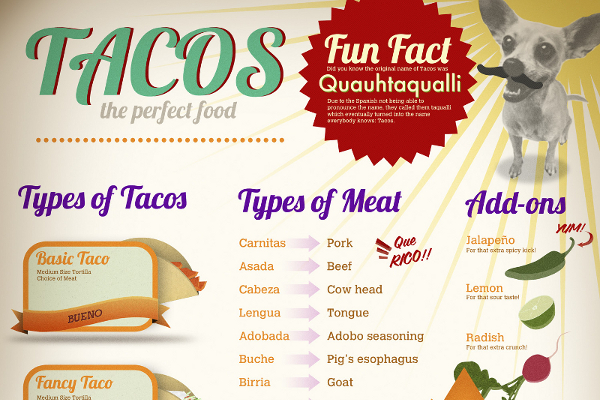 List Of Top  Mexican Foods