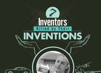 List of Famous Inventors that Were Killed By Their Inventions