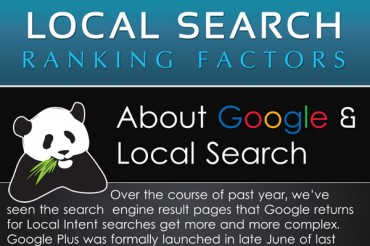 23 Local Search Engine Ranking Factors that Affect Google Rankings