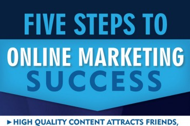 36 Best Online Marketing Tips for Small Businesses