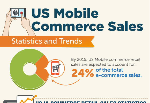 21 Mobile Commerce Trends and M-Commerce Statistics ...