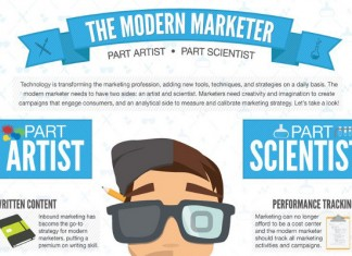 8 Modern Marketing Concepts and Techniques