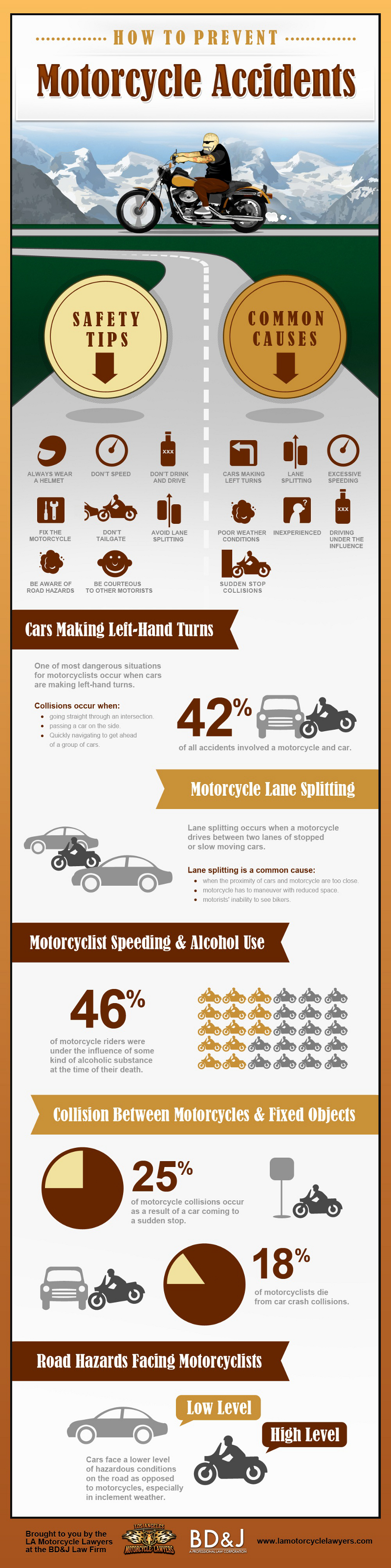 Motorcycle-Accident-Common-Causes-and-Prevention