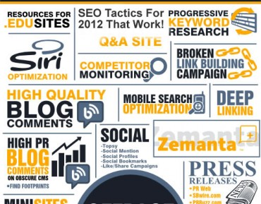 43 Onpage SEO and Offpage SEO Tips and Factors