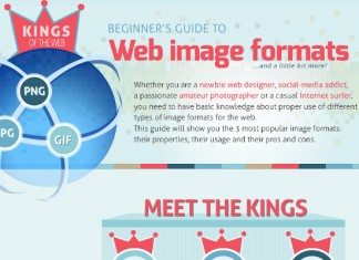 PNG vs. JPEG vs. GIF - How to Choose the Best Image Format