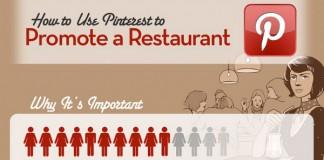 17 Pinterest Marketing Tips for Restaurants