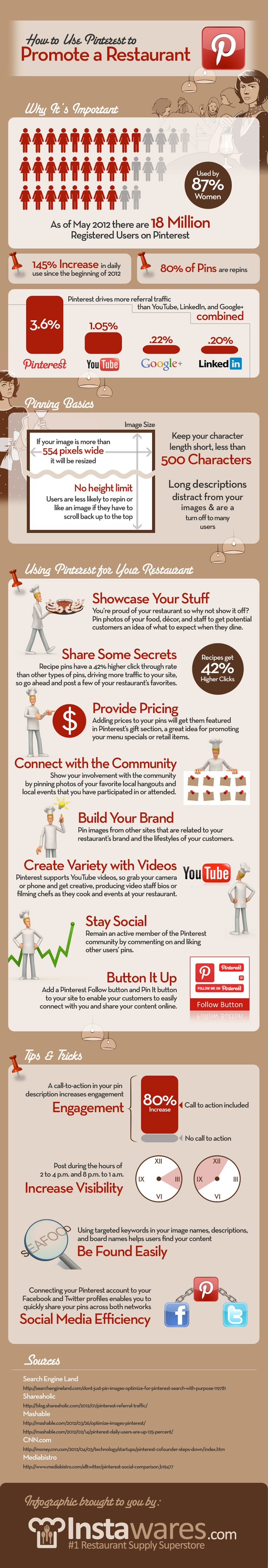 17 Pinterest Marketing Tips for Restaurants