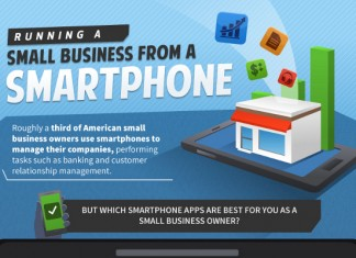 Top 10 Most Popular Business Apps for Iphone and Android