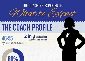 7 Most Popular Coaching Models and Frameworks