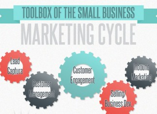 43 Incredible Product Life Cycle Marketing Strategies