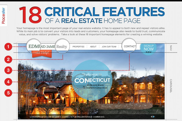 18 Musts of a Real Estate Company Website Homepage