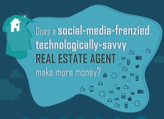 9 Incredible Real Estate Social Media Marketing Statistics