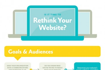 Reasons to Redesign a Website and Website Redesign Questions