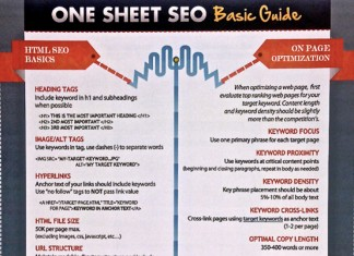 SEO Basics for Beginners Guide and Cheat Sheet