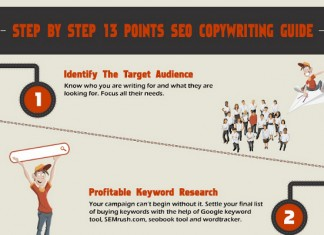 13 SEO Copywriting Tips and Examples