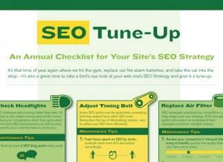 Step by Step SEO Strategy Template and Guide