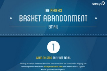Creating the Perfect Shopping Cart Basket Abandonment Email