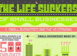 39 Remarkable Small Business Facts and Figures