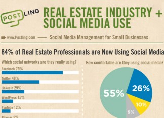 8 Social Media Sites Real Estate Agents Use to Network