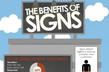 27 Striking Statistics on Effective Outdoor Signage