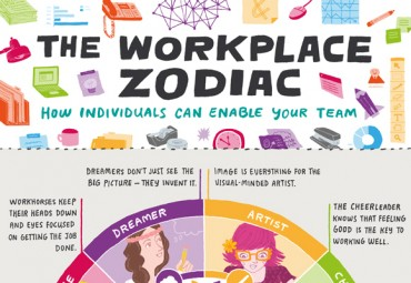11 Great Strategies for Effective Team Building Using Key Personalities