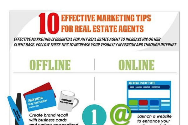 10 Most Successful Real Estate Marketing Strategies of AllTime – Real Estate Marketing Plan