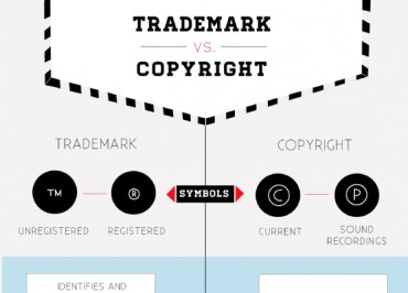 13 Differences Between Copyright and Trademark (Trademark vs. Copyright)