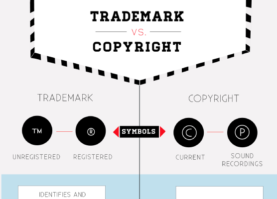 13 Differences Between Copyright and Trademark (Trademark vs ...