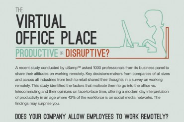 13 Important Virtual Workplace Statistics and Trends