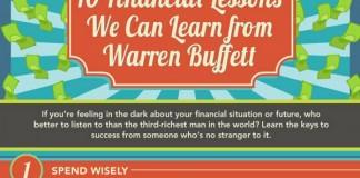 Warren Buffett Financial Philosphy and 10 Tips for Success