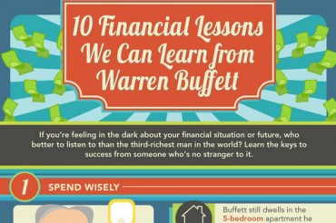 Warren Buffett Financial Philosphy and 10 Tips for Success