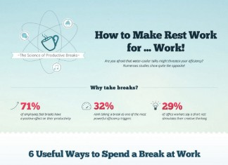 Ways to Improve Productivity at Work Using Breaks