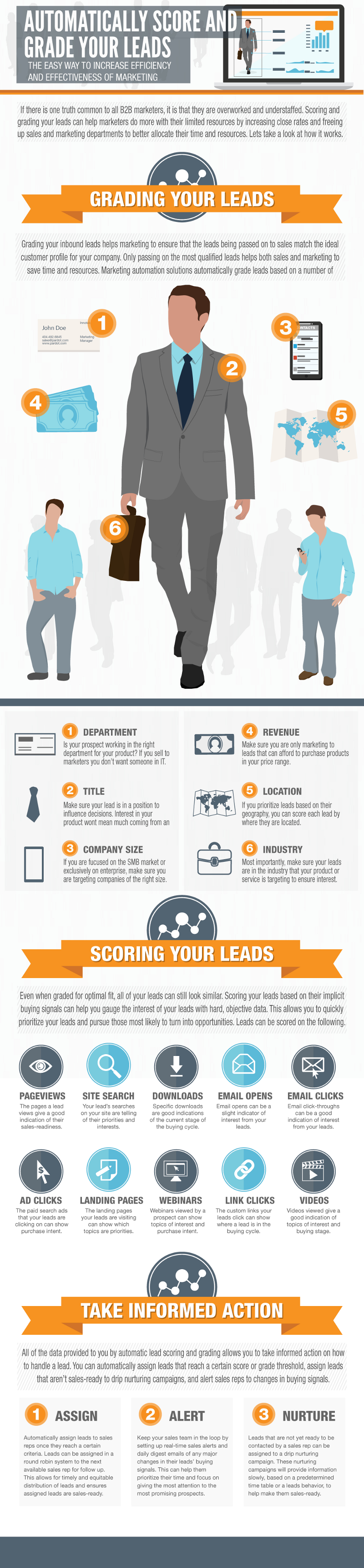 Ways-to-Increase-Lead-Generation