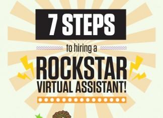 Writing-a-Virtual-Assistant-Job-Description