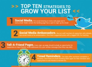 10 Best Ideas for Growing a Fundraising List