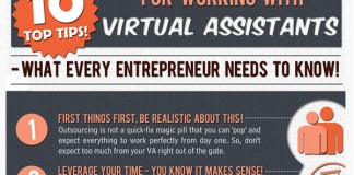 10 Exceptional Ways to Manage a Virtual Assistant