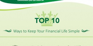 10 Important Personal Finance Tips and Tricks