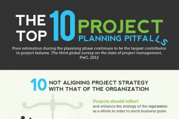 10 Impressive Project Management Planning Tips