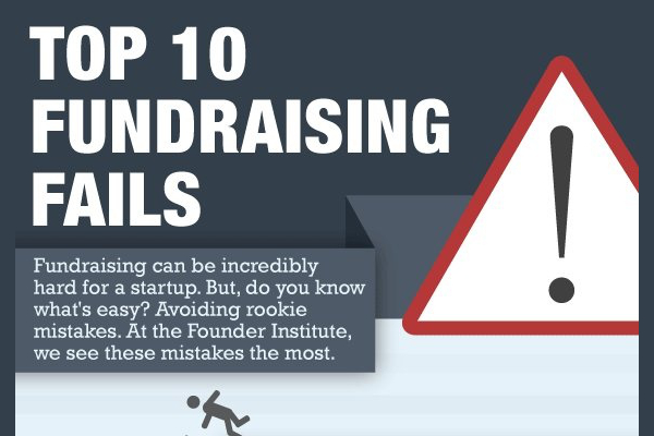 10 Mistakes to Avoid When Raising Capital for Small Business