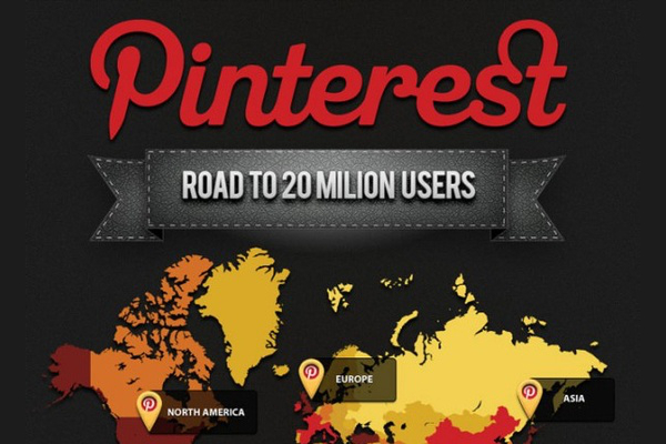 10 Most Popular Pinterest Users and Business Accounts