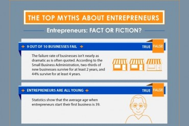 10 Myths about Entreprenuers and Small Business Owners