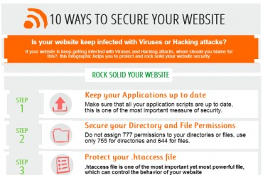 10 Valuable Website Security Tips