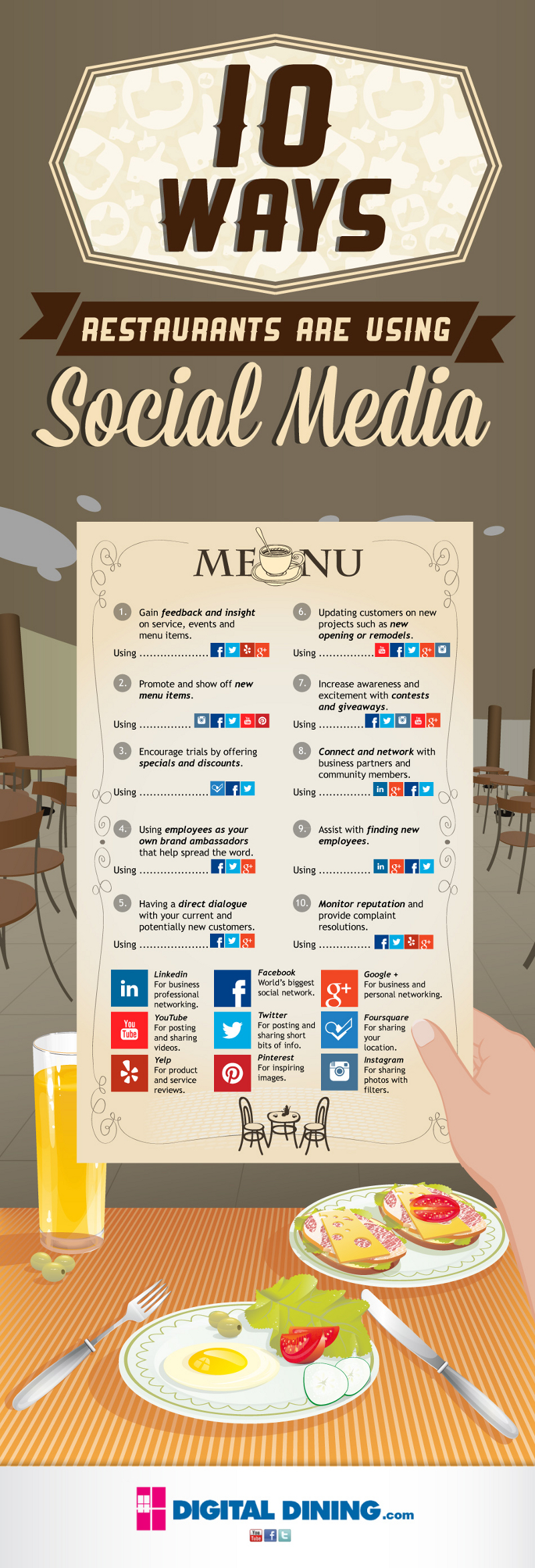 10 Ways Restaurants Market Social Media