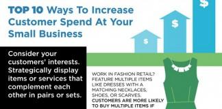 10 Ways to Increase Average Consumer Spending Per Visit