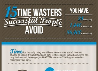 15 Most Effective Time Management Tips and Strategies