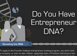16 Vital Entrepreneurial Spirit Characteristics of the Startup DNA