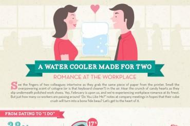 19 Unbelievable Workplace Romance Statistics
